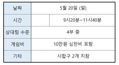 Cap 2018-05-12 16-17-40-955.png