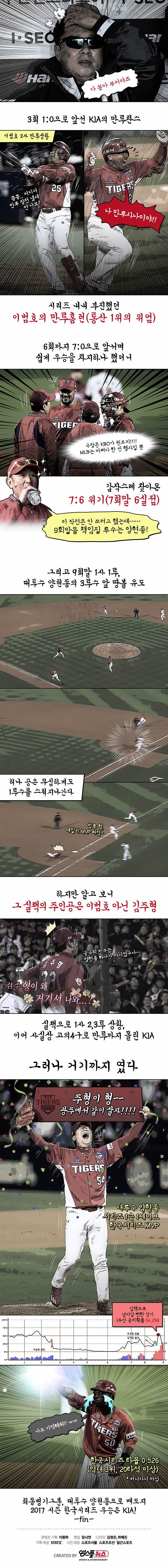 1031-[일간]한국시리즈5차전리뷰_02.jpg