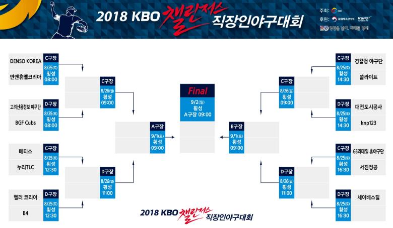2018 KBO 챌린저스 직장인 야구대회 16강 대진표.png