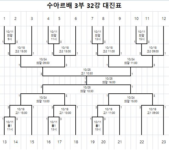 제6회 수아르배 3부 대진표.png